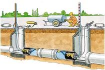 Kevadel algavad Kostiveres vee-ja kanalisatsiooni rekonstrueerimistööd!