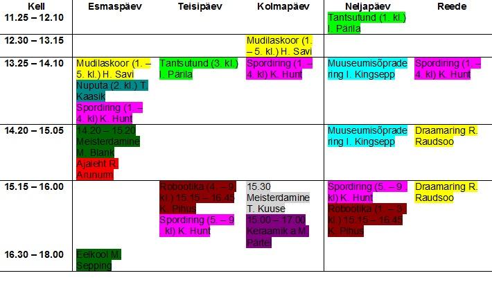 Kostivere Kooli 2014/2015 õ-a huvialaringide plaan