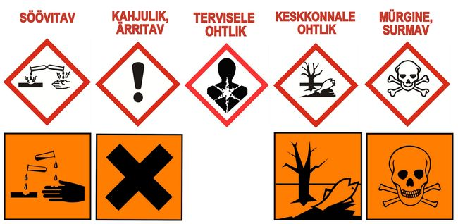 Kevadine ohtlike jäätmete kogumisring / 11. mai 2019